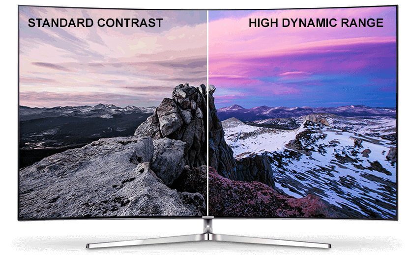 HDR | Best Smart TV in India